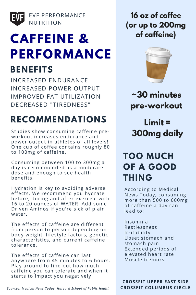 COFFEE. Caffeine has been shown to improve speed, power output, and  endurance in all levels of athletes, but can too much of a good thing be  detrimental to ...